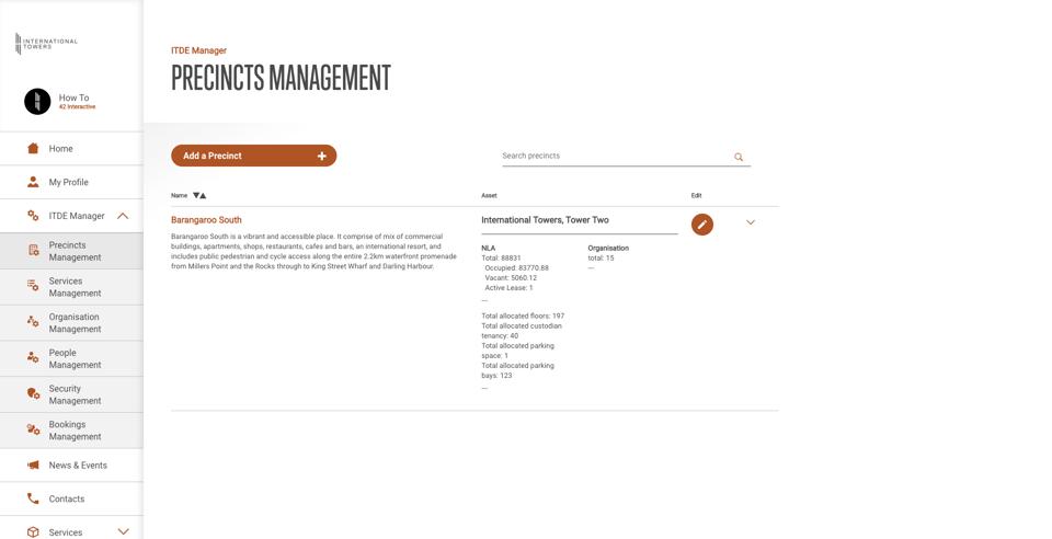 ITDE Precincts Management Listing