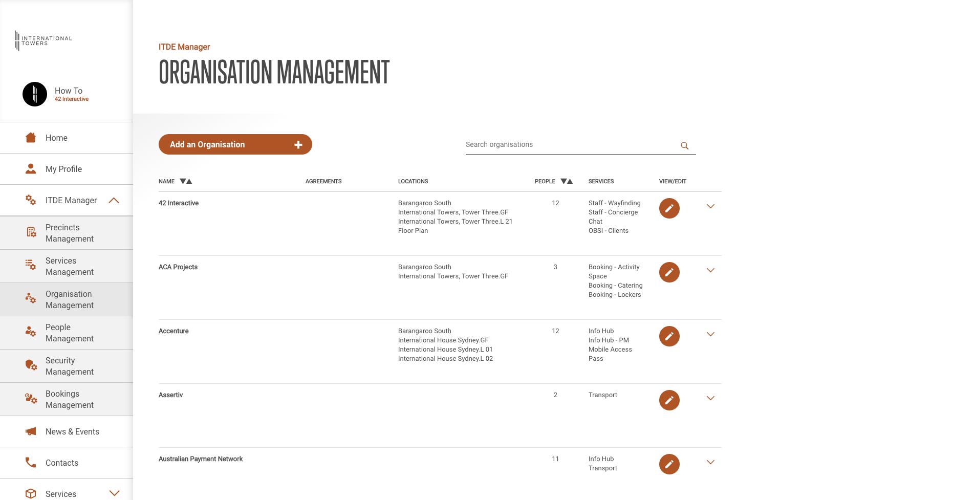 ITDE-organisationmanagement-list