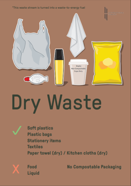 recycling dry waste