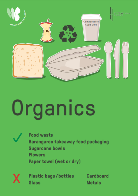 recycling organics